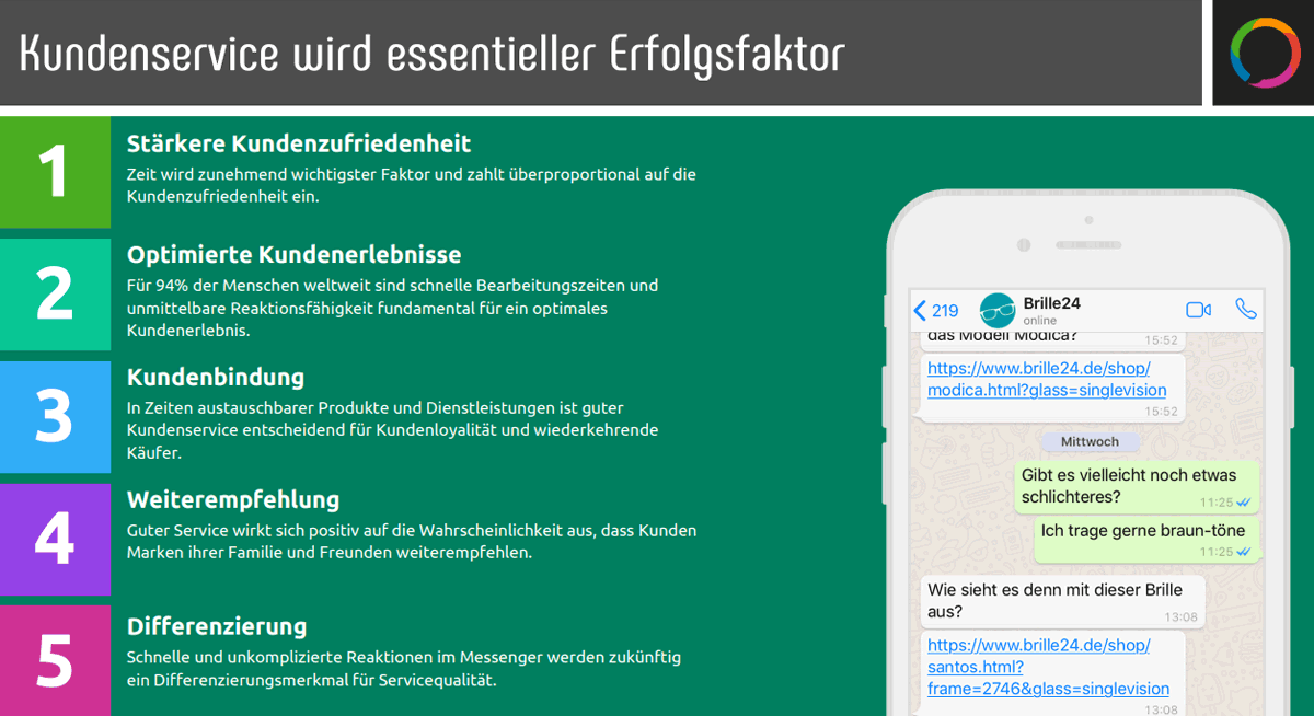 Warum WhatsApp Marketing?