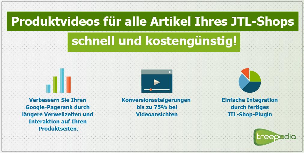 Treepodia | Produktvideos für alle Artikel Ihres Shops